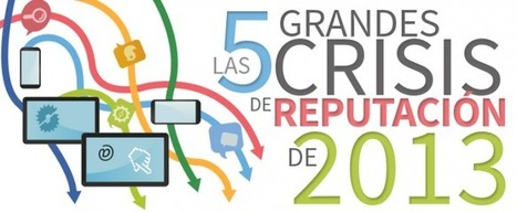 5 graves crisis de reputación online en 2013 | Comunicación 2.0 | Scoop.it