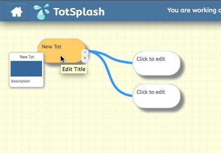 Organize and Present Ideas using Mind Maps | Tools for Teachers & Learners | Scoop.it