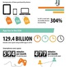 App móviles