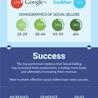 brand influencers social media marketing