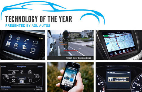 Vote for the 2012 Technology of the Year | media and the future | Scoop.it