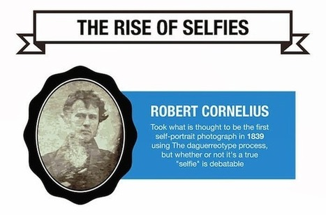 A Brief History Of The #Selfie (1839-2014) [INFOGRAPHIC] - AllTwitter | iGeneration - 21st Century Education | Scoop.it