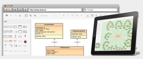 Draw Diagrams Online, Free. | Social Media & Visual Data | Scoop.it