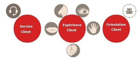 Service client, expérience client, orientation client : quelles différences ? | web marketing, media sociaux et relation client | Scoop.it