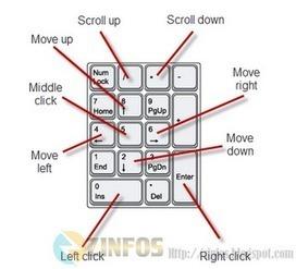Contrôler le curseur de votre souris par l'intermédiaire du clavier | Seniors | Scoop.it