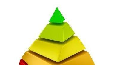 How Maslow Can Help Us Build More Effective NFP Boards | Social Enterprise- Business, Management, leadership | Scoop.it