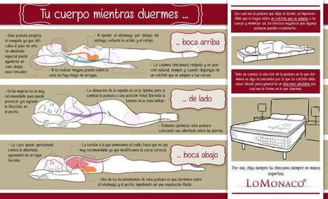 Hábitos saludables para dormir mejor | Foro sobre colchones y descanso | Lomonaco un buen descanso | Scoop.it