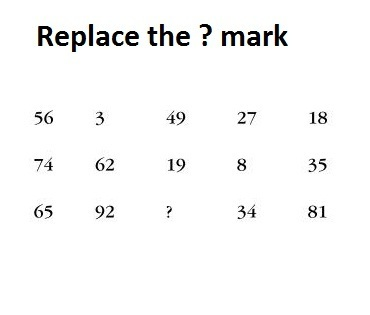 What number should replace the question mark? | SSC coaching institute in delhi | Scoop.it
