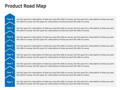 Product Roadmap for Sale | PowerPoint Presentation Tools and Resources | Scoop.it