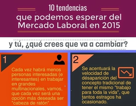 Capacity: Palabras con voz...: Infografía: 10 tendencias para el Mercado Laboral en 2015 | Encontrar mi empleo | Scoop.it