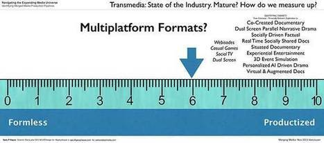 State of Play: The Multiplatform Transmedia Industry | PERSONALIZE MEDIA | Digital Cinema - Transmedia | Scoop.it