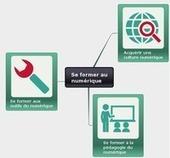 Se former au numérique — Enseigner avec le numérique — Éduscol numérique | E-apprentissage | Scoop.it