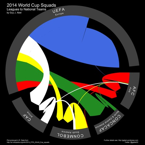 2014 World Cup Squads | Nuevas Geografías | Scoop.it