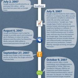 Google's History of Social Media | Visual.ly | Social Media Visuals & Infographics | Scoop.it