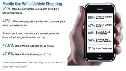 Automotive-Mobile-Marketing.com - Google+ - Are you Mobilized? | Automotive Mobile Marketing Weekly Digest | Scoop.it