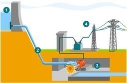 Barrage hydro-électrique - Ekopedia | renewable hydrauulic energies | Scoop.it