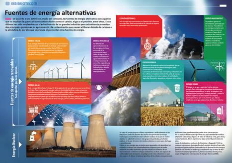 Fuentes de energías alternativas | PROYECTOS DE TECNOLOGÍA | Scoop.it