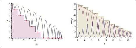 Modeling Physics with the Wolfram Language | FreeIO | Tudo o resto | Scoop.it