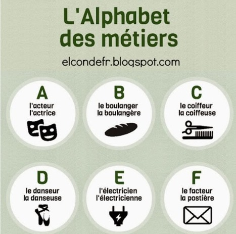 El Conde. fr: L'alphabet des métiers | Education à l'information | Scoop.it