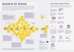 Design Thinking Infographic by Infovision | Prionomy | Scoop.it