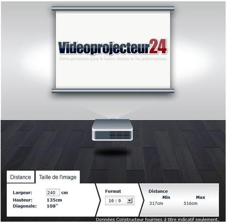 Normes de visionnage en Videoprojection - Videoprojecteur24.frVideoprojecteur24 Blog | videoprojecteur | Scoop.it