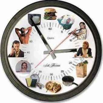 10 Tips on Managing Your Time Effectively | Speculations and Trends | Scoop.it