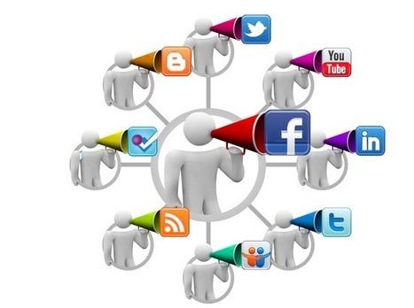 Social Media Marketing Challenges For Corporations In 2012 | Social Media Marketing Strategies | Scoop.it