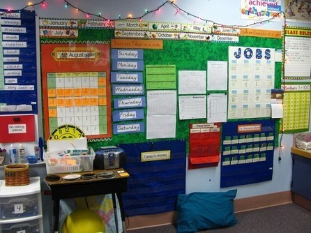 Creating a Visual Schedule for Kids | Simple Homeschool | Communication and Autism | Scoop.it