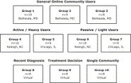 Perceived healthcare provider reactions to patient and caregiver use of online health communities | TICs-Santé et transition 2.0 | Scoop.it