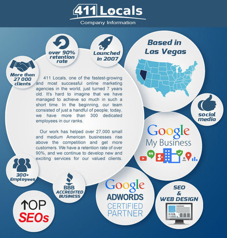 Why Choose 411 Locals Over The Rest Companies? | Google Maps for Beginners | Scoop.it