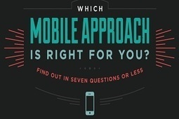 Which Mobile Approach Is Right for You? [Infographic] | Does Your Business Deserve an App? | Scoop.it