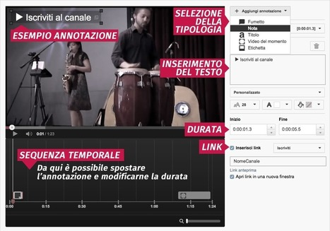 Come usare le annotazioni di YouTube | Funzionamento Annotazioni | Pedagogy, Education, Technology | Scoop.it
