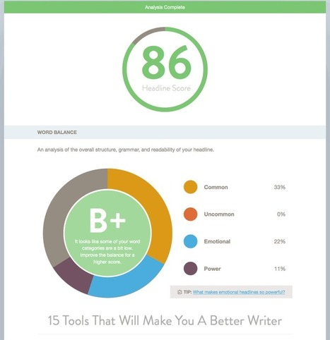 10 Tools That Will Make You A Better Writer   Digital Brand Marketing   Scoop.it