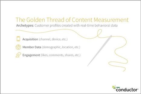 Don't Trust Your Gut: Measure Content Marketing with Data | Content Marketing & Content Strategy | Scoop.it