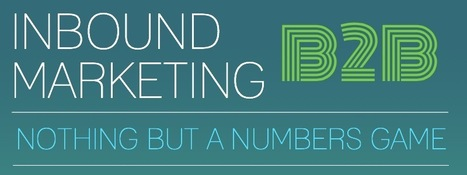 All you need to Know about Inbound Marketing – the Ultimate Infograph | inBound Marketing Center | Scoop.it