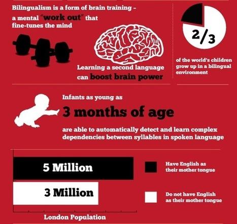 languageek: Bilingualism in the Workplace:... | Bilingualism | Scoop.it