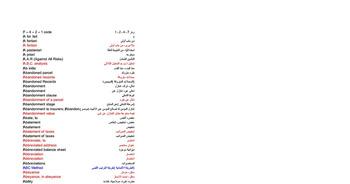 (AR) (EN) (XLS) - Dictionary of Banking | GoogleDrive | Glossarissimo! | Scoop.it