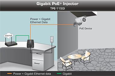 Gigabit PoE+ Injector   Dueltek Distribution   Dueltek Distribution   Scoop.it