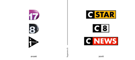 Un Canal, des #logos. | Social media | Scoop.it