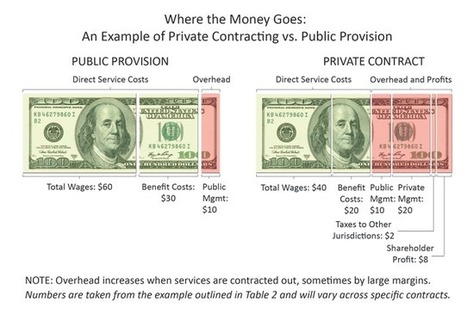New Report Uncovers the Real Costs of Outsourcing Public Services | Executive Services Outsourcing | Scoop.it
