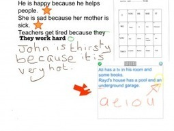 Capturing Student Sentences After An Oral Pair Work Activity With Explain Everything : EFL Through iPads | ADP Center for Teacher Preparation & Learning Technologies | Scoop.it