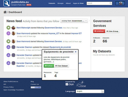 Check out the new-look publicdata.eu | ckan - The open source data portal software | Cloud Computing Research | Scoop.it