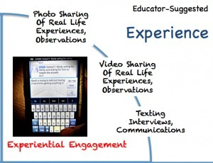 Mobile Learning and The Flipped Classroom: The Full Picture | Video in education | Scoop.it