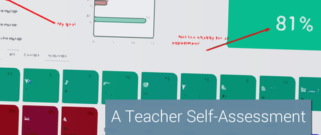 A Teacher Self-Assessment | Languages, ICT, education | Scoop.it
