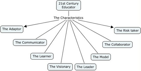The 8 Characteristics Of A 21st Century Teacher - Edudemic | Network Cogitation | Scoop.it