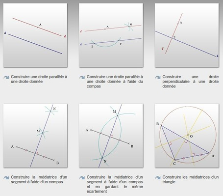 Constructions géométriques animées - Collège | TICE, Web 2.0, logiciels libres | Scoop.it