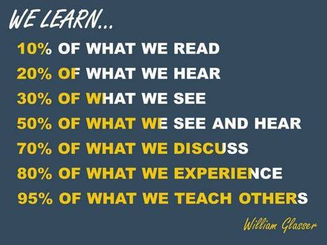 Learning: What We Read-Hear-See-Do | Education Innovation | Scoop.it