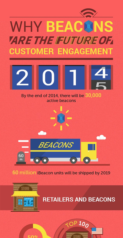 Why Beacons are the Future of Customer Engagement   E-Labs   Scoop.it