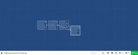 Free Technology for Teachers: Twine - An Open-source Program for Writing Choose Your Own Adventure Stories | iwb's | Scoop.it