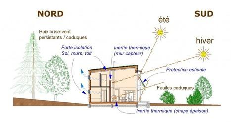Comment définir l'habitat écologique - Radio Campus Rennes | architecture verte | Scoop.it
